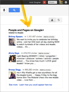 SERP People in page
